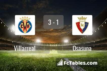 Podgląd zdjęcia Villarreal - Osasuna Pampeluna