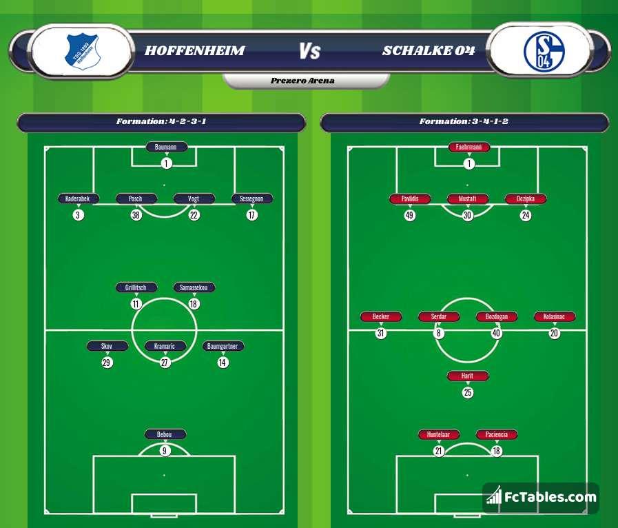 Preview image Hoffenheim - Schalke 04