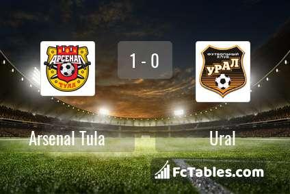 Preview image Arsenal Tula - Ural
