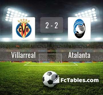 Preview image Villarreal - Atalanta