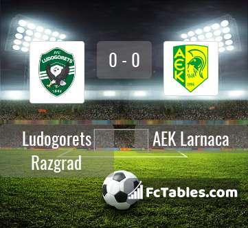 Preview image Ludogorets Razgrad - AEK Larnaca