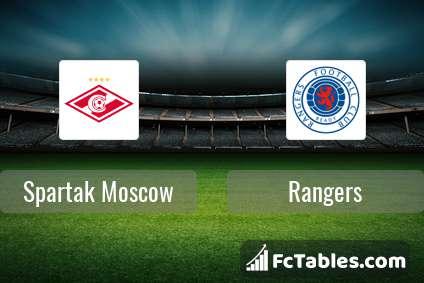 Anteprima della foto Spartak Moscow - Rangers