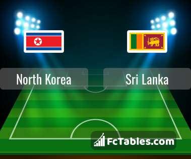 Preview image North Korea - Sri Lanka