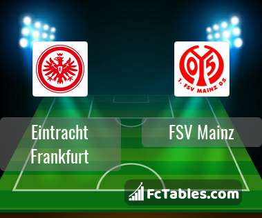 Podgląd zdjęcia Eintracht Frankfurt - FSV Mainz 05
