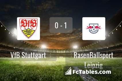Podgląd zdjęcia VfB Stuttgart - RasenBallsport Leipzig