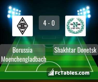 Preview image Borussia Moenchengladbach - Shakhtar Donetsk