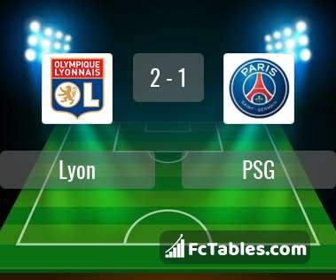 Podgląd zdjęcia Olympique Lyon - PSG