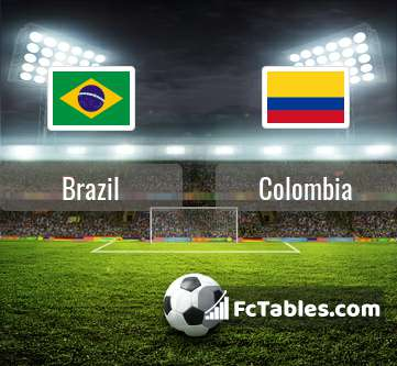 Brazil Colombia H2H