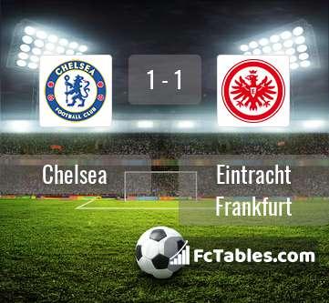 Preview image Chelsea - Eintracht Frankfurt
