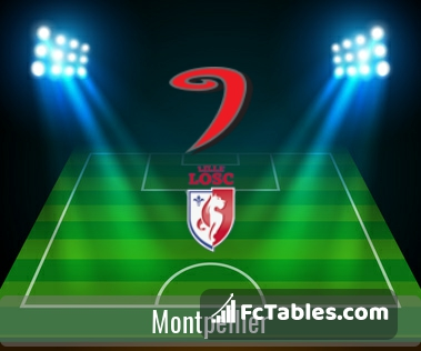 Preview image Montpellier - Lille