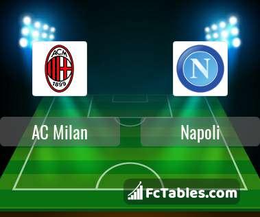Preview image AC Milan - Napoli