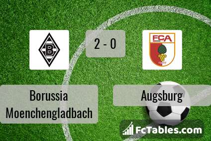 Preview image Borussia Moenchengladbach - Augsburg