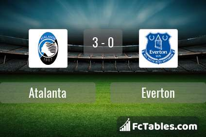 Preview image Atalanta - Everton