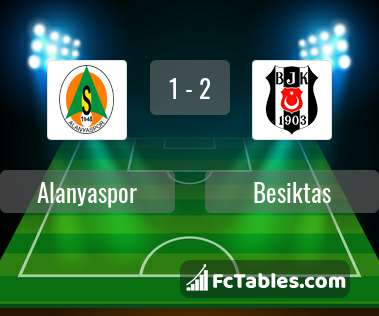 Preview image Alanyaspor - Besiktas