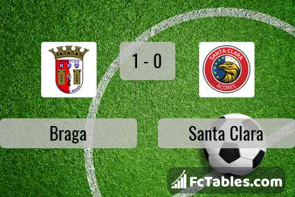 Anteprima della foto Braga - Santa Clara