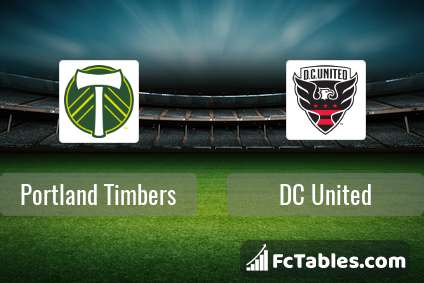 Preview image Portland Timbers - DC United