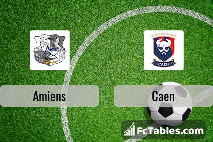 Preview image Amiens - Caen