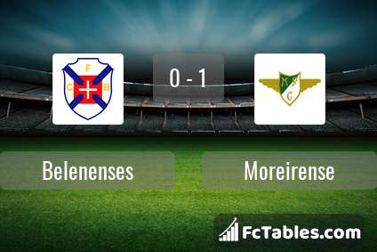 Preview image Belenenses - Moreirense
