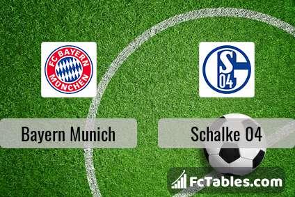Anteprima della foto Bayern Munich - Schalke 04