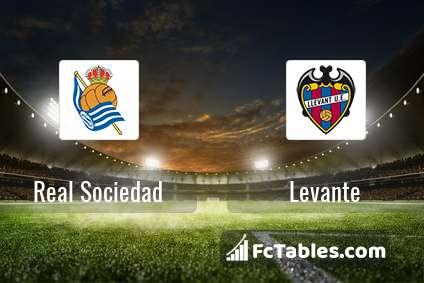 Anteprima della foto Real Sociedad - Levante