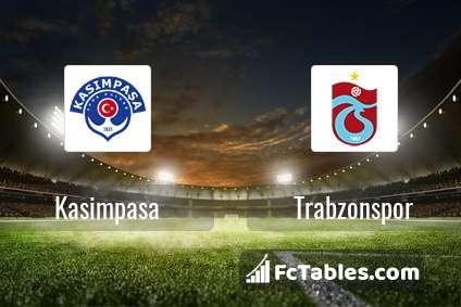 Preview image Kasimpasa - Trabzonspor