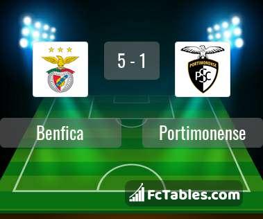 Anteprima della foto Benfica - Portimonense