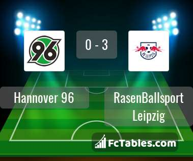 Preview image Hannover 96 - RasenBallsport Leipzig