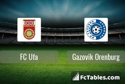 Preview image FC Ufa - Gazovik Orenburg