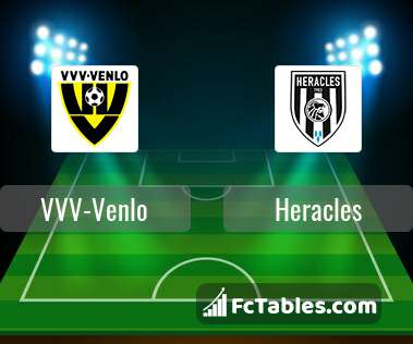 Vvv Venlo Vs Heracles H2h 7 Nov 2020 Head To Head Stats Prediction