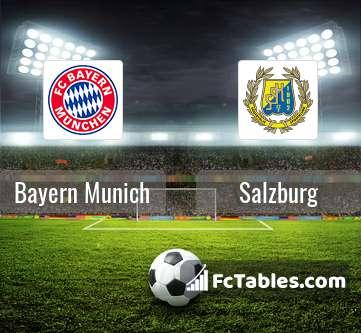 Podgląd zdjęcia Bayern Monachium - Red Bull Salzburg
