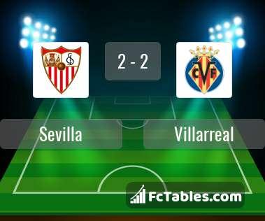 Sevilla fc villarreal wynik statystyki liga hiszpa ska - Villarreal fc league table ...
