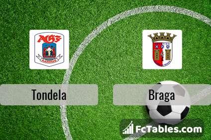 Preview image Tondela - Braga