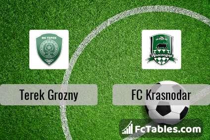 Preview image Terek Grozny - FC Krasnodar