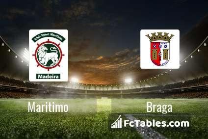 Maritimo Braga H2H
