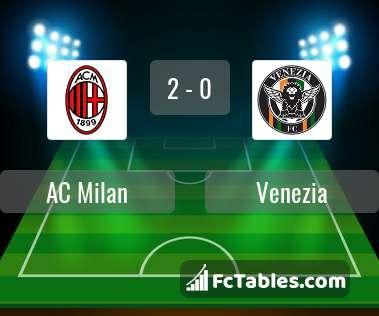 Preview image AC Milan - Venezia