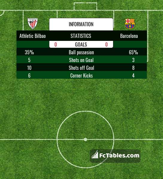 Preview image Athletic Bilbao - Barcelona