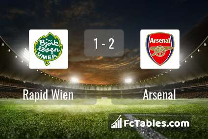 Preview image Rapid Wien - Arsenal