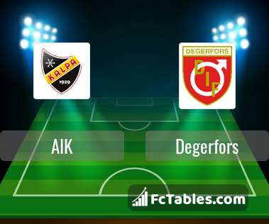 Preview image AIK - Degerfors