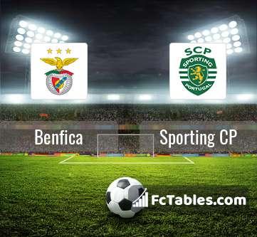 Podgląd zdjęcia Benfica Lizbona - Sporting Lizbona