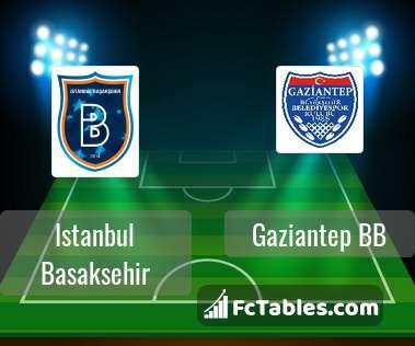 Preview image Istanbul Basaksehir - Gaziantep BB