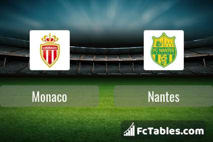 Preview image Monaco - Nantes
