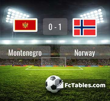 Preview image Montenegro - Norway