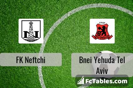 Podgląd zdjęcia FK Neftczi - Bnei Yehuda Tel Awiw