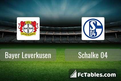Podgląd zdjęcia Bayer Leverkusen - Schalke 04