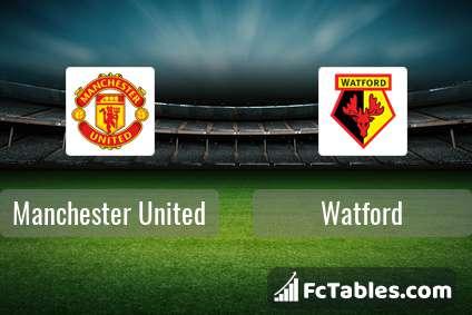 Podgląd zdjęcia Manchester United - Watford