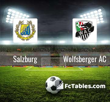 Salzburg Vs Wolfsberger Ac H2h 20 Dec 2020 Head To Head Stats Prediction