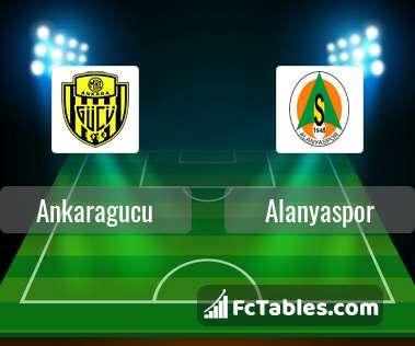 Preview image Ankaragucu - Alanyaspor