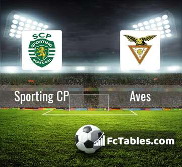 Preview image Sporting CP - Aves