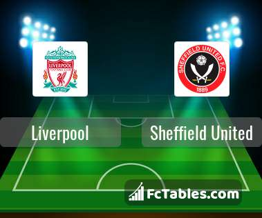 Preview image Liverpool - Sheffield United