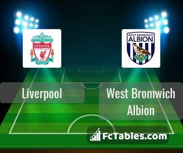 Podgląd zdjęcia Liverpool FC - West Bromwich Albion
